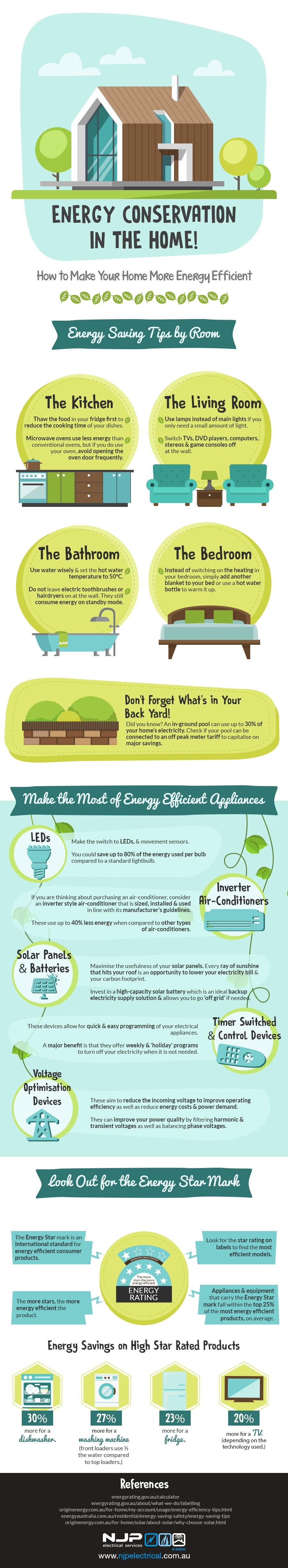 How to make your home more energy efficient dream green diy for How to build an energy efficient home