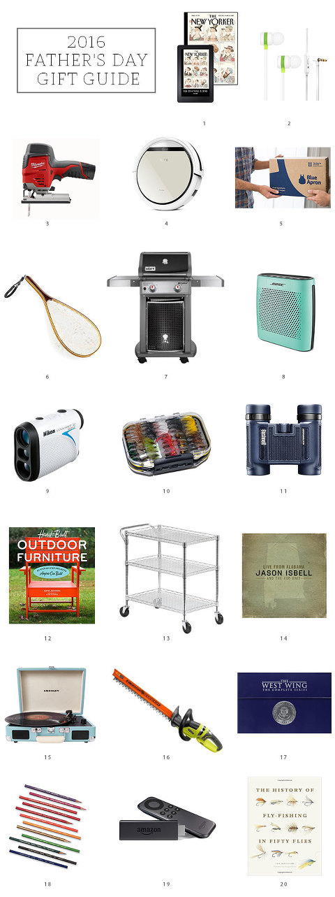 2016 Fathers Day Gift Guide | dreamgreendiy.com
