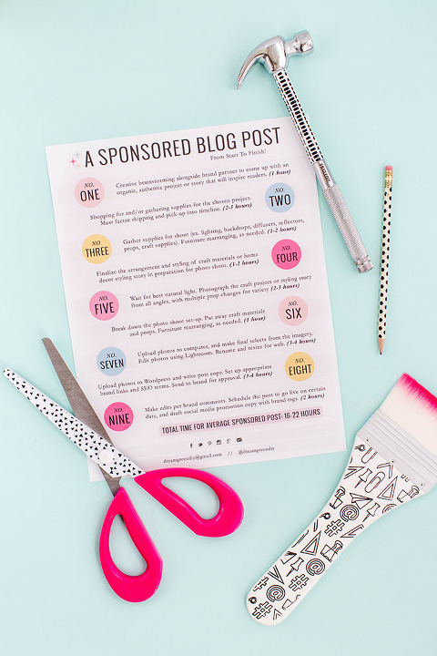 What Goes Into A Sponsored Blog Post From Start To Finish   dreamgreendiy.com